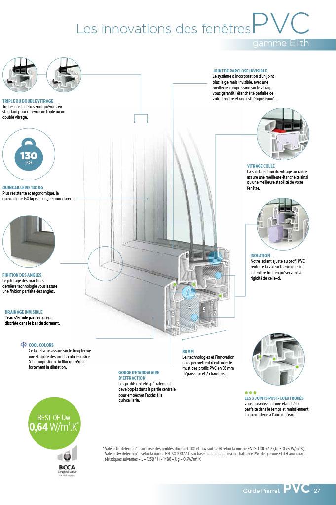 profil pvc fenetre good profils fentre pvc rnovation. Black Bedroom Furniture Sets. Home Design Ideas